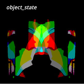 object state image